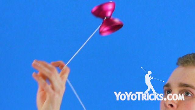 Horizontal Circular Eli Hops Yoyo Trick