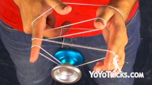 Pandora Yoyo Trick